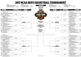 2017 ncaa basketball tournament so predictable an ncaa tournament without bracket busters