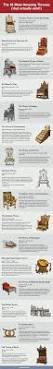 the 16 most amazing thrones infographic infographic history the 16 most amazing thrones infographic