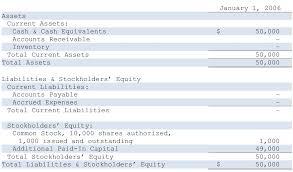 warren buffett owner earnings vs free cash flow