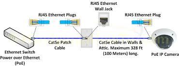 rj45 wiring diagram australia the best wiring diagram 2017