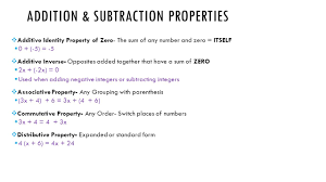Identity Property Of Multiplication Worksheets Opposites And The Commutative Property Ollantay Center For The Arts