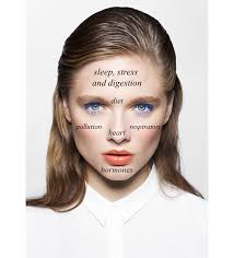 Face Mapping Acne Acne Vanity Presse