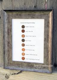 7th wedding anniversary gift ideas i loved the idea of using pennies from significant years as some