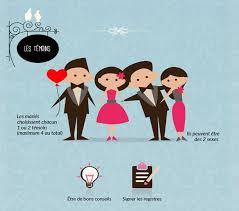 preparatif mariage le rôle de chacun dans les préparatifs du mariage