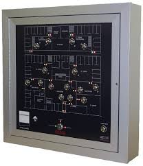 graphic control panels u2014 graphics national graphic annunciators