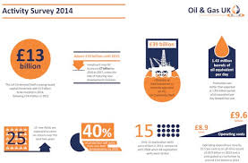 aberdeen info co uk energy and gas facts