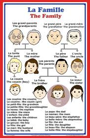 104 best fle famille images on pinterest core french french