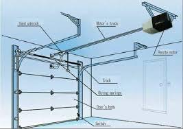Overhead Door Track Imitation Wood Track Garage Door Garage Heavy Duty