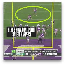Rare How To Make Video The One Point Safety Is The Nfl U0027s Rarest Scoring Play Sbnation Com