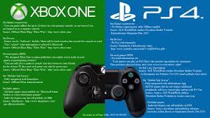 Playstation 4 Meme - image 559040 xbox know your meme