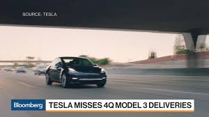 tsla nasdaq gs stock quote tesla inc bloomberg markets