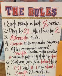Table Tennis Doubles Rules March 4 2016 Tabletenniscoaching Com