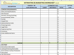 Tracking Project Costs Template Excel 5 Of The Top Free Construction Estimate Templates Capterra