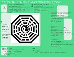 Feng Shui Colors For Bedrooms Get Inspired With Home Design And - Feng shui colors bedroom