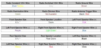 s14 radio wiring diagram nissan s14 stereo wiring diagram