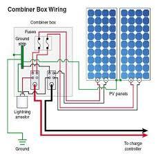 solar pv wiring diagram solar wiring diagrams instruction