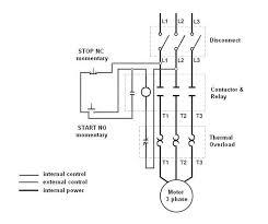 wiring wiring diagram of wells cargo trailer wiring diagram 14665