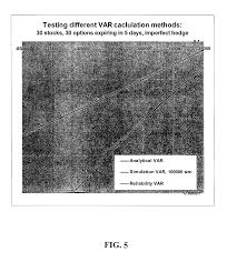 patent us20030061152 system and method for determining value at patent drawing