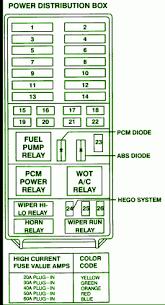 1995 ford explorer fuse diagram 1995 ford explorer wiring diagram radio wiring diagram