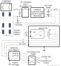 grid solar wiring diagram as well as schematic for solar panel