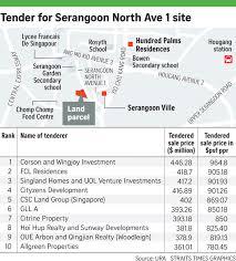 serangoon north site draws bullish top bid of 446 3m property