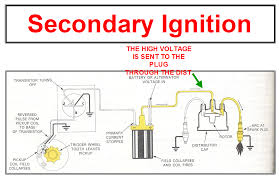 automotive primary ignition ase test tips