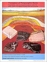 geology transparencies and reproducible worksheets 014712