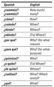 free spanish worksheets for kids spanish worksheets for kids