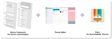 galaxy themes store apk samsung reveals more details about themes feature for new and