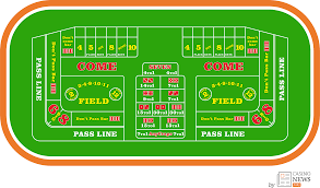 Craps Table Odds Craps Table Layout And Casino Staff