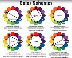 home decor theory colour schemes guide colour palettes guidelines