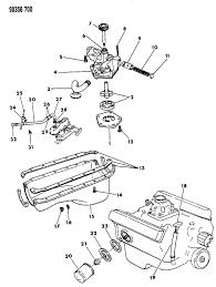 download free dodge dakota manual transmission problems fairmanager