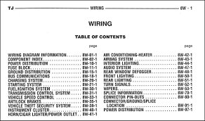 1987 jeep yj wiring diagram 1988 yj free and wrangler kwikpik me