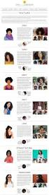 520 best short natural hair and tapered too images on pinterest
