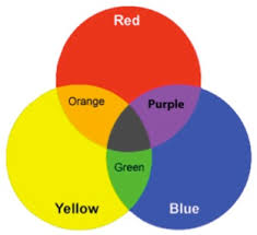basic color theory beginner u0027s