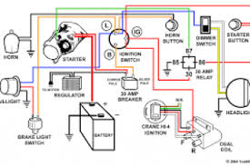 sportster ironhead starter relay wiring diagram wiring diagram