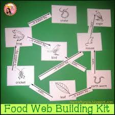 nyla u0027s crafty teaching how to make a food web a complete guide