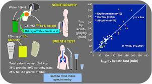 diagnostic assessment of diabetic gastroparesis diabetes