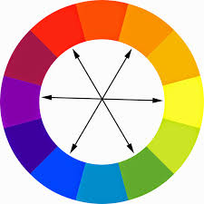 astonishing color wheel complementary colors 71 for home decor
