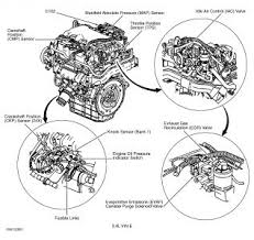 chevy engine diagram 2000 wiring diagrams instruction