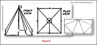 How To Build A Tent Ensiklopedia Pramuk Tent Making Made Easy Cara Mudah Membuat