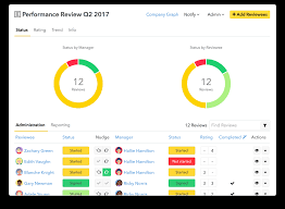 small improvements reviews 360s ongoing feedback and objectives
