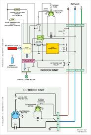 wiring diagram rheem fan motor wiring diagram amazing trane