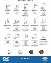 quickly kitchen faucet types different of bathroom faucets 1