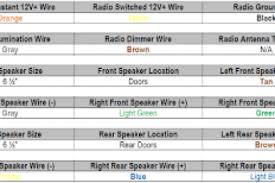 2003 gmc sierra bose stereo wiring diagram best wiring diagram 2017