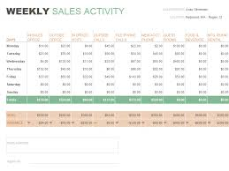 Sales Call Report Template Excel by Weekly Sales Activity Report Office Templates