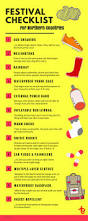 Charging Our Way Through Northern by Best 25 Festival Checklist Ideas On Pinterest Festival