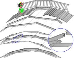 Free Small Woodworking Plans by Free Small Wooden Bridge Plans Plans Diy Free Download Plans A