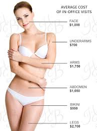 how much does laser hair removal cost on back top 4 best at home permanent laser hair removal of 2018 ultimate