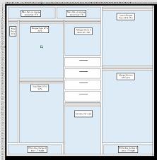How To Design A Closet 255 Best Dream Closet Images On Pinterest Master Closet Diys